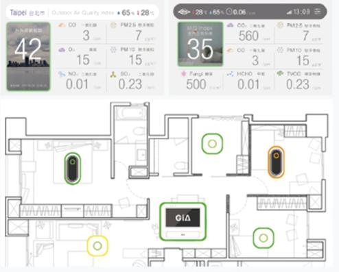 必須重視室內空氣品質才能住得健康